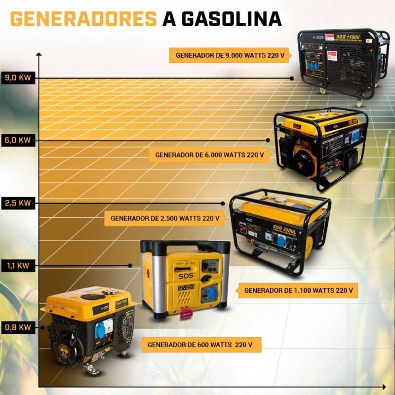 Generador Eléctrico Bencinero 6.0kW SGG7500E Sds Power MI-SDS-37662