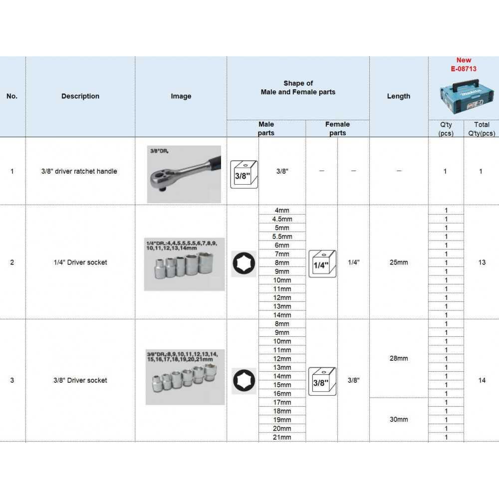 Set Herramientas Manuales 120 Pzs MAKPAC Makita E-08713