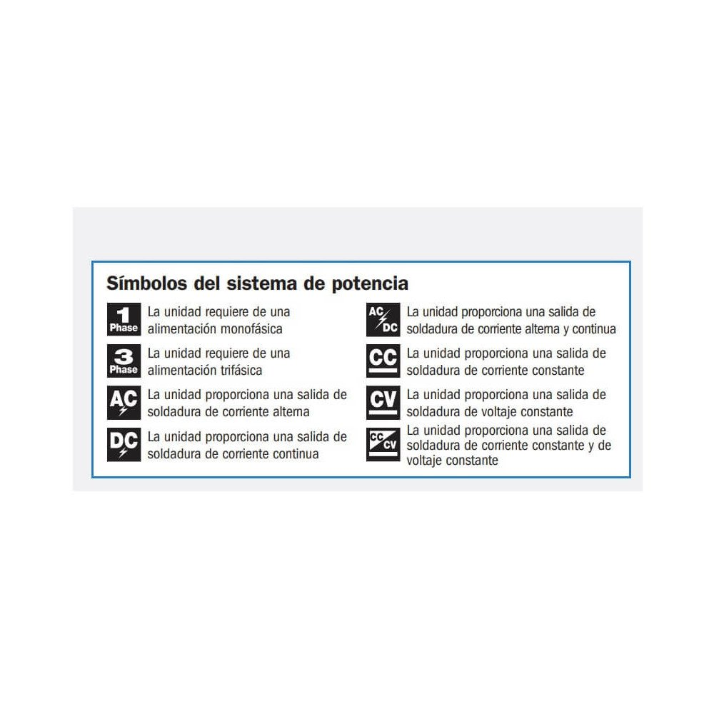 Soldadora Multiprocesos 650 Amp Dimension 812 380/400 50/60HZ 907361 Miller MEP-111505003