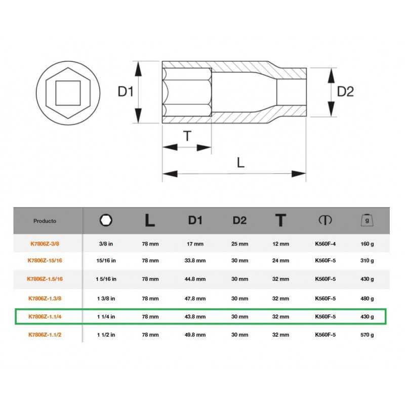 """Dado de Impacto 1/2""""x1.1/4"""" Serie Larga Bahco K7806Z-1.1/4"""