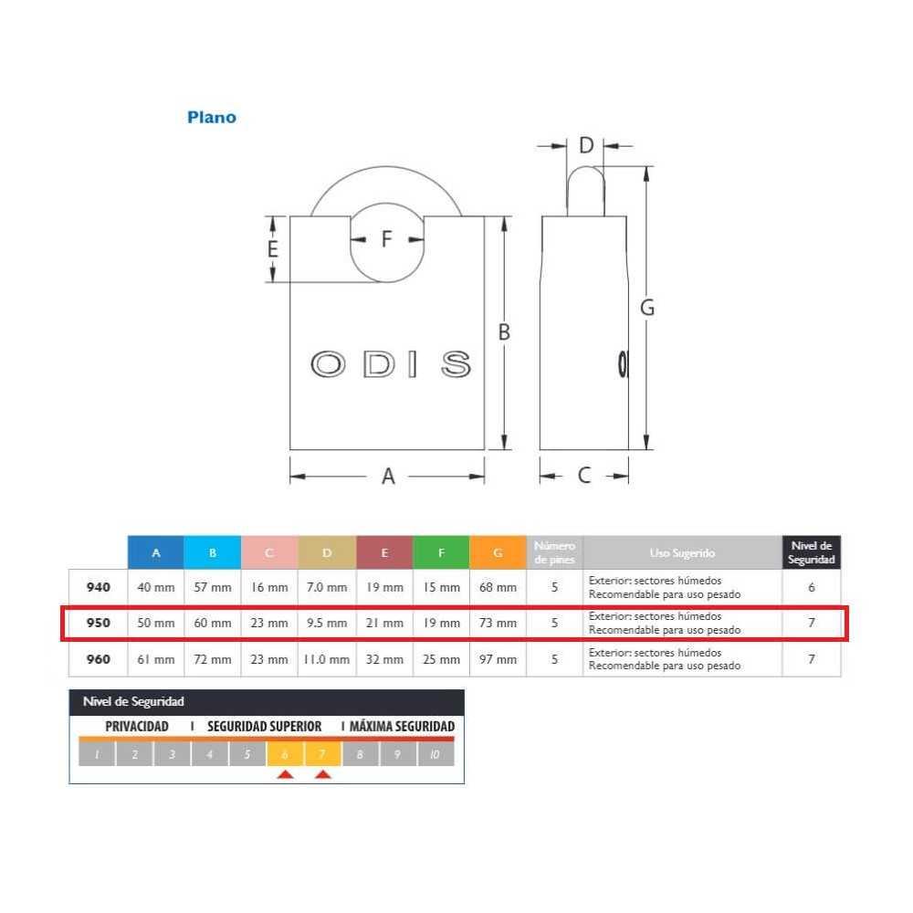 Candado 50mm Acero Inoxidable 950 Odis CAN0000103