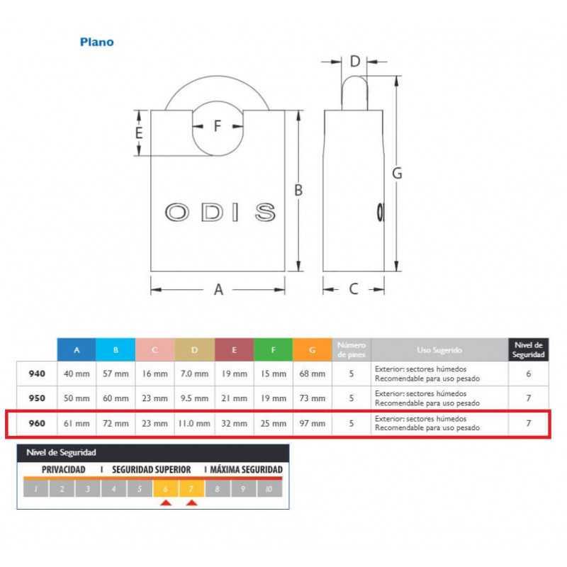 Candado 60mm Inox 960 Odis CAN0000104