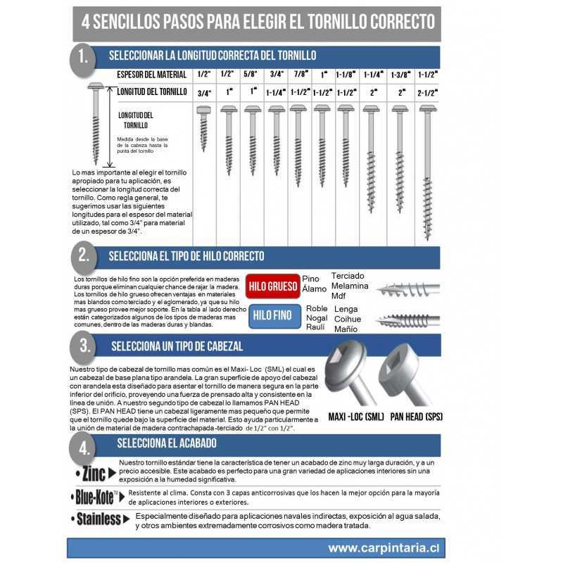 Tornillos de zinc para orificios ocultos, hilo fino (1'') 100 uni. Kreg SPS-F1-100