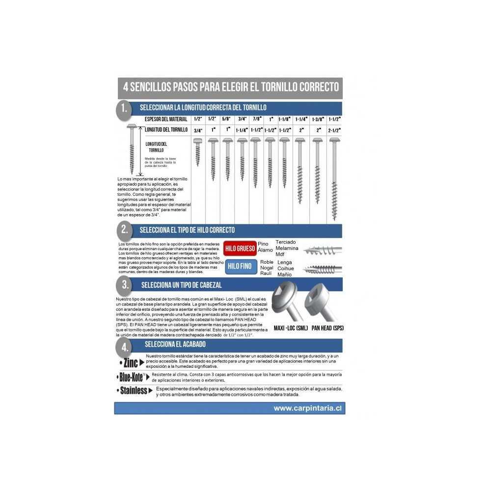 Tornillos de zinc para orificios ocultos, hilo fino pan head 1 1/2'' Kreg SPS-F150-100