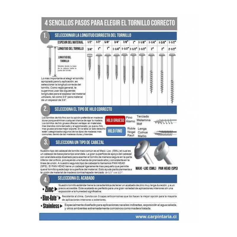 Tornillos de zinc para orificios ocultos, hilo grueso (pan head) (1'') 100 uni. Kreg SPS-C1-100