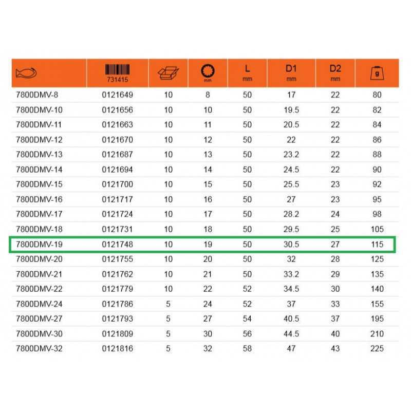 """Dado Aislado Carraca 1/2"""" X 19 MM 1000 Volt Bahco 7800DMV-19"""