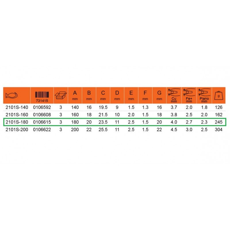 "Alicate Aislado Cortante Dob Filo 1000 V 7"" Bahco 2101S-180"