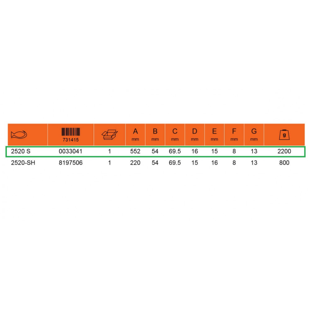 "Alicate Aislado Cortacable 22"" Bahco 2520 S"